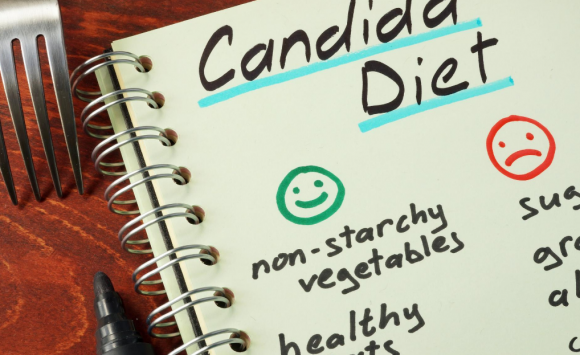 Candida, Thrush and the Thyroid