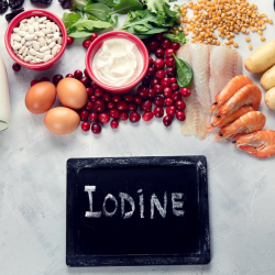 Is Iodine the Key to Weight Loss? Pt 2